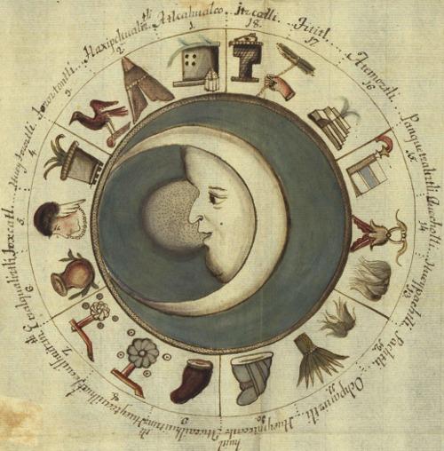 Aztec Calendars. Spanish Copies. 1790.1
